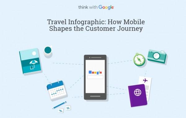 Grafik - wie Mobilgärte die Reisebranche beeinflussen