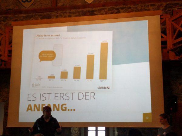Session digitale Sprachassistenten von Florian Bauhuber